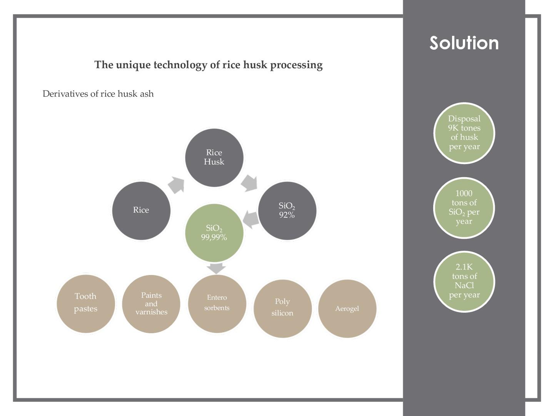 EEM-Project-Presentation-En-for-NAM-(1)-003