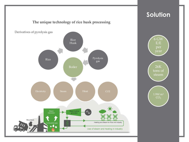 EEM-Project-Presentation-En-for-NAM-(1)-004